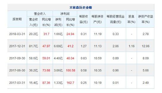 昕诺飞,欧司朗等照明大厂季度业绩一览 中药制丸机